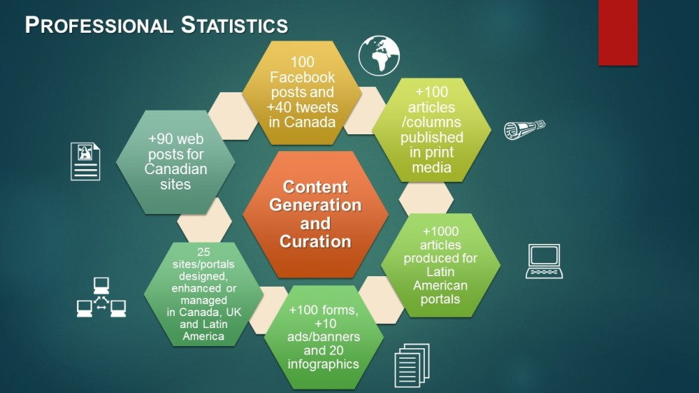 professional_statistics
